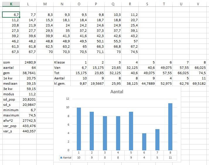 hjgsoft-data-statistieken-resultaat