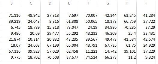 hjgsoft-data-statistieken-voorbeeld-getallen