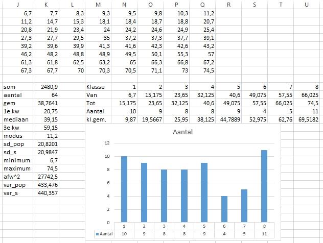 Handigheidjes 2017 - Data Statistieken resultaat