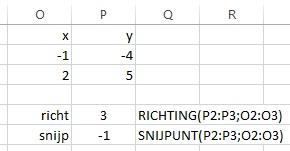 lineaire-formule-formules