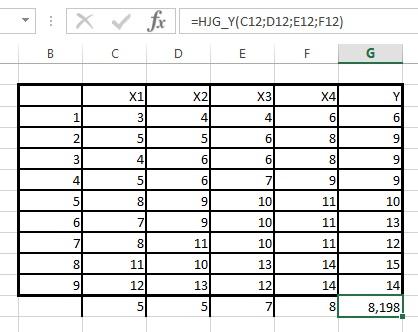 meervoudige-lineaire-regressie-analyse-mlra-udf-gebruikt