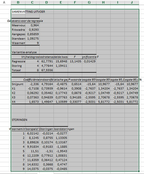 meervoudige-lineaire-regressie-analyse-excel-rapport